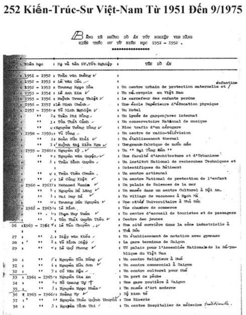 http://uah.edu.vn/datafiles_kientruc/setmulti/12122012/gioi_thieu/lshinhthanhvaphattrien/231adanhsach.jpg